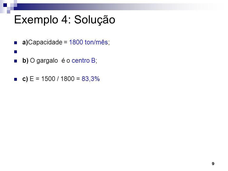 9 Exemplo 4: Solução a)Capacidade = 1800 ton/mês; b) O gargalo é o centro B; c) E = 1500 / 1800 = 83,3%