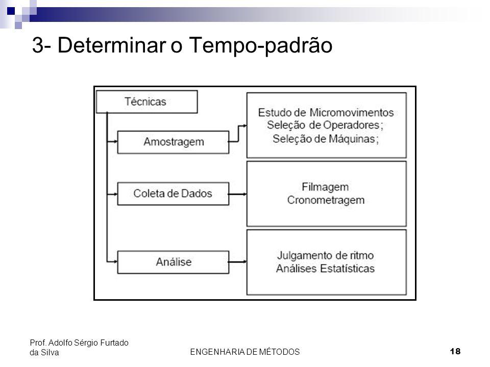ENGENHARIA DE MÉTODOS18 Prof. Adolfo Sérgio Furtado da Silva 3- Determinar o Tempo-padrão