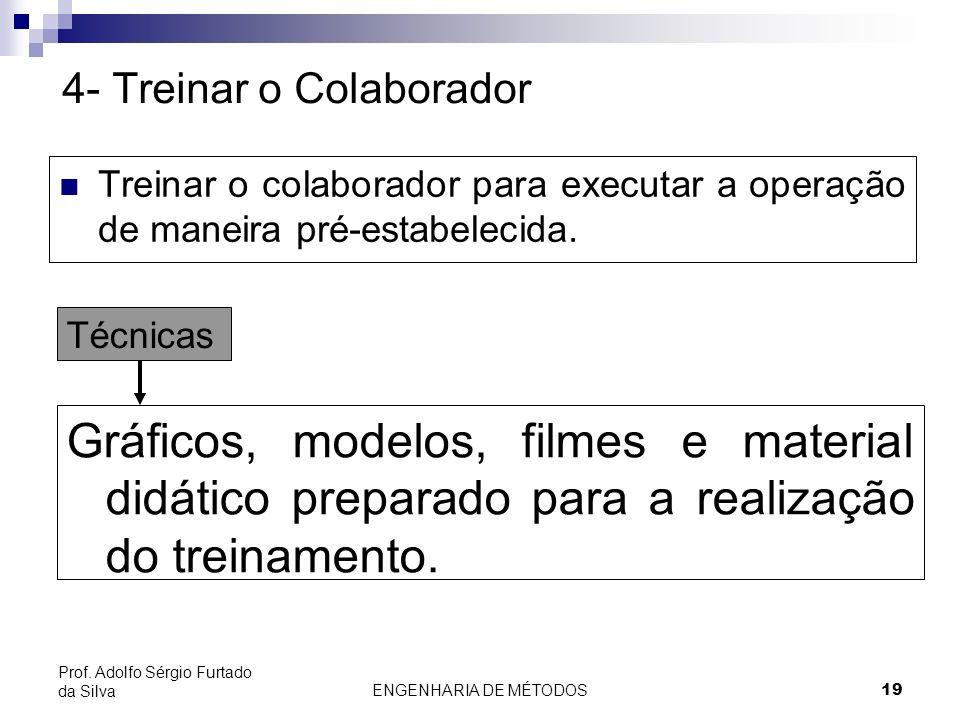 ENGENHARIA DE MÉTODOS19 Prof. Adolfo Sérgio Furtado da Silva 4- Treinar o Colaborador Treinar o colaborador para executar a operação de maneira pré-es