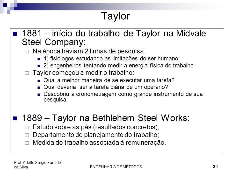 ENGENHARIA DE MÉTODOS21 Prof. Adolfo Sérgio Furtado da Silva Taylor 1881 – início do trabalho de Taylor na Midvale Steel Company: Na época haviam 2 li