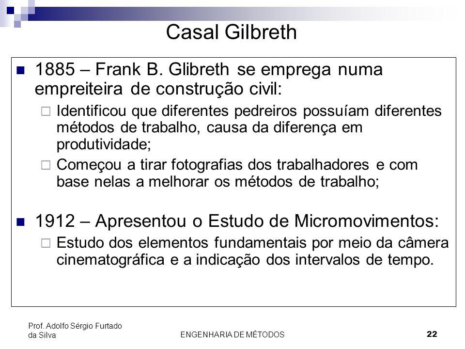 ENGENHARIA DE MÉTODOS22 Prof. Adolfo Sérgio Furtado da Silva Casal Gilbreth 1885 – Frank B. Glibreth se emprega numa empreiteira de construção civil: