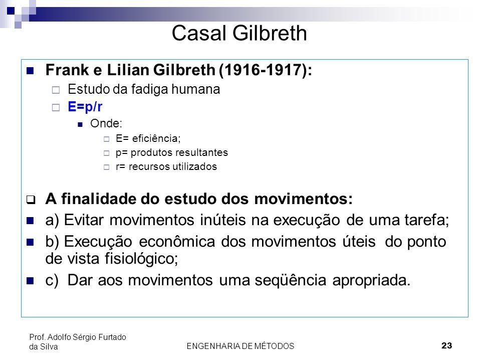 ENGENHARIA DE MÉTODOS23 Prof. Adolfo Sérgio Furtado da Silva Casal Gilbreth Frank e Lilian Gilbreth (1916-1917): Estudo da fadiga humana E=p/r Onde: E