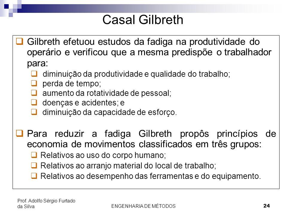 ENGENHARIA DE MÉTODOS24 Prof. Adolfo Sérgio Furtado da Silva Casal Gilbreth Gilbreth efetuou estudos da fadiga na produtividade do operário e verifico