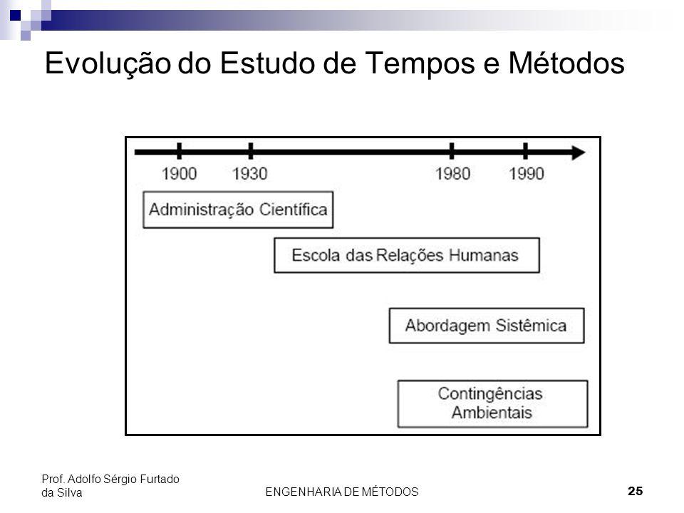 ENGENHARIA DE MÉTODOS25 Prof. Adolfo Sérgio Furtado da Silva Evolução do Estudo de Tempos e Métodos