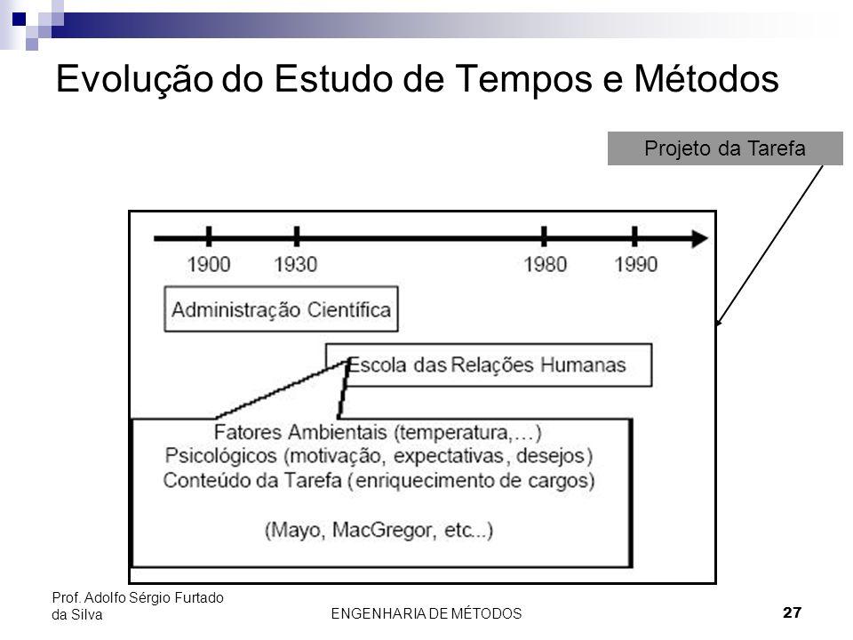 ENGENHARIA DE MÉTODOS27 Prof. Adolfo Sérgio Furtado da Silva Evolução do Estudo de Tempos e Métodos Projeto da Tarefa