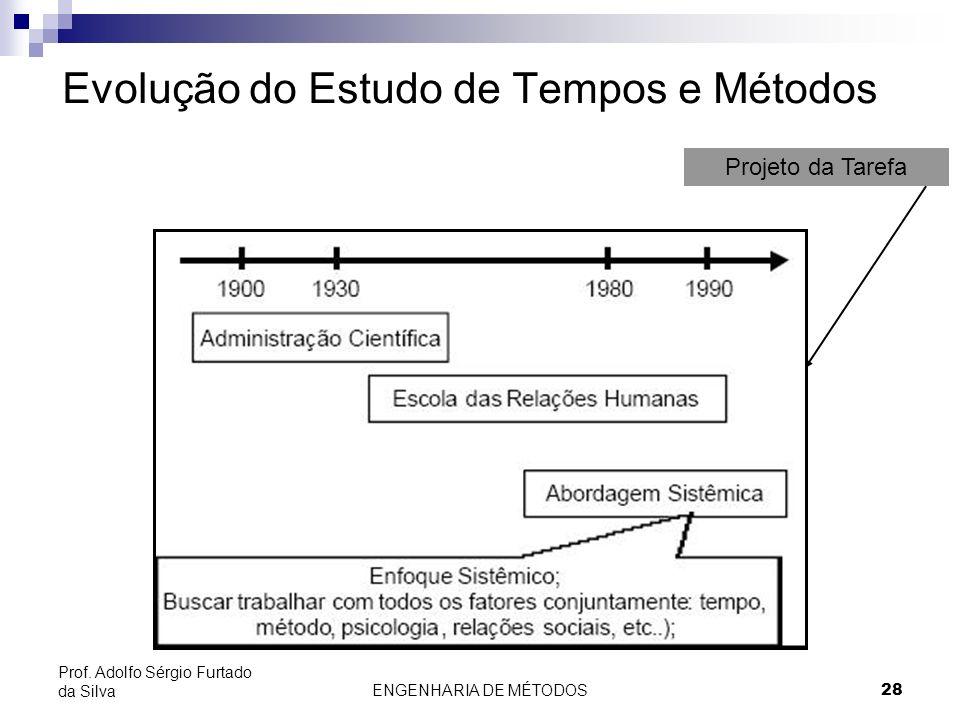 ENGENHARIA DE MÉTODOS28 Prof. Adolfo Sérgio Furtado da Silva Evolução do Estudo de Tempos e Métodos Projeto da Tarefa