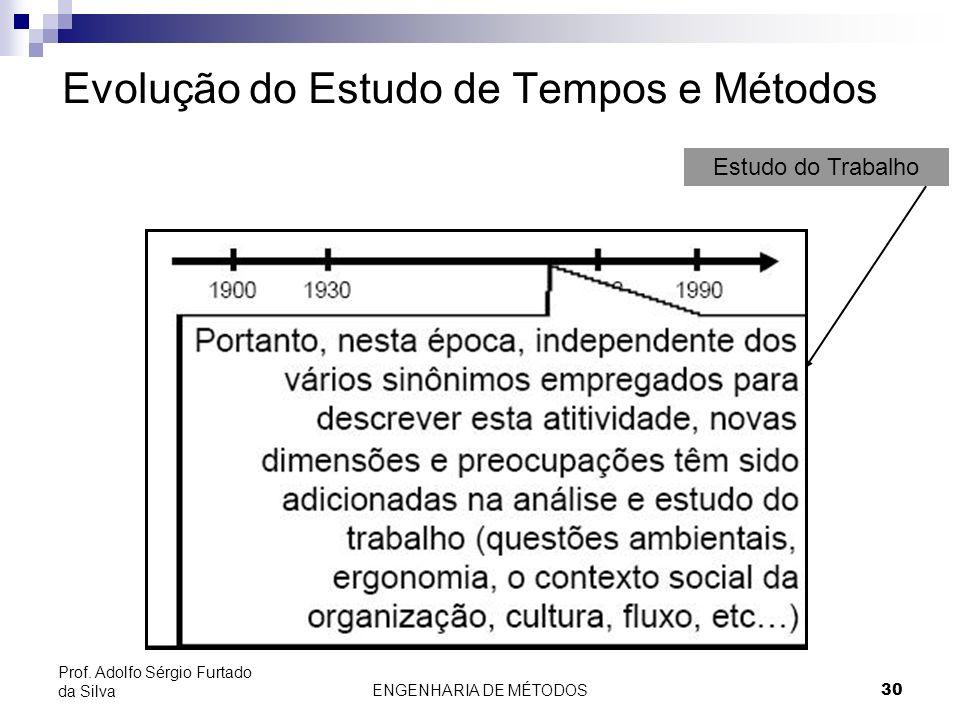 ENGENHARIA DE MÉTODOS30 Prof. Adolfo Sérgio Furtado da Silva Evolução do Estudo de Tempos e Métodos Estudo do Trabalho