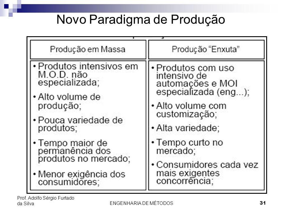 ENGENHARIA DE MÉTODOS31 Prof. Adolfo Sérgio Furtado da Silva Novo Paradigma de Produção