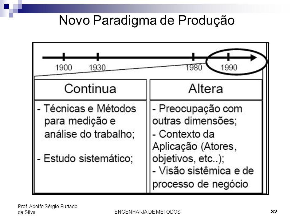 ENGENHARIA DE MÉTODOS32 Prof. Adolfo Sérgio Furtado da Silva Novo Paradigma de Produção