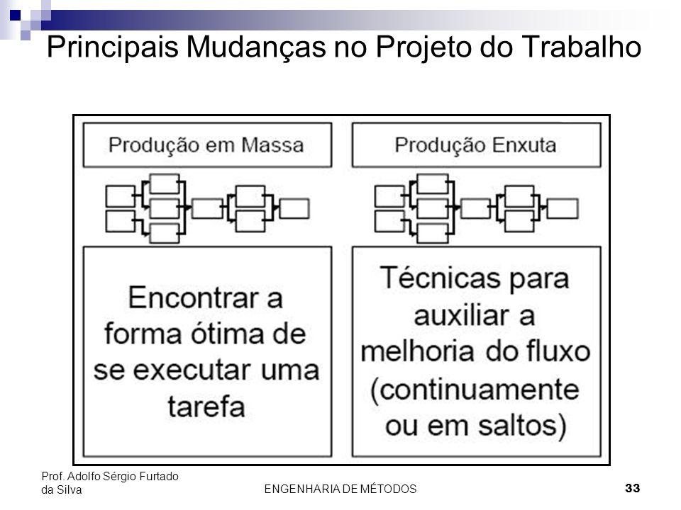ENGENHARIA DE MÉTODOS33 Prof. Adolfo Sérgio Furtado da Silva Principais Mudanças no Projeto do Trabalho