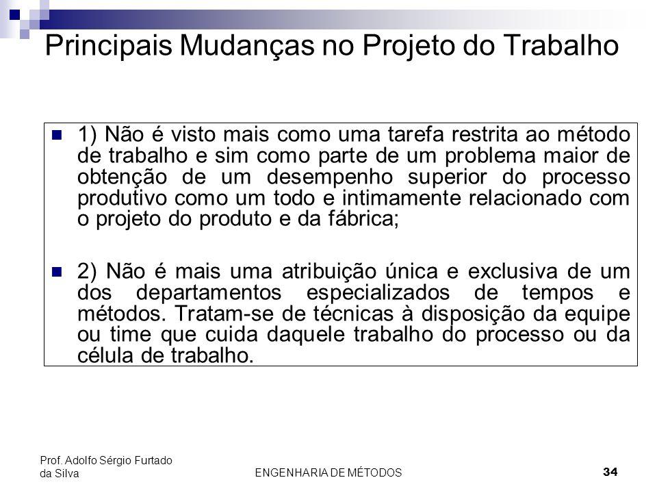 ENGENHARIA DE MÉTODOS34 Prof. Adolfo Sérgio Furtado da Silva 1) Não é visto mais como uma tarefa restrita ao método de trabalho e sim como parte de um