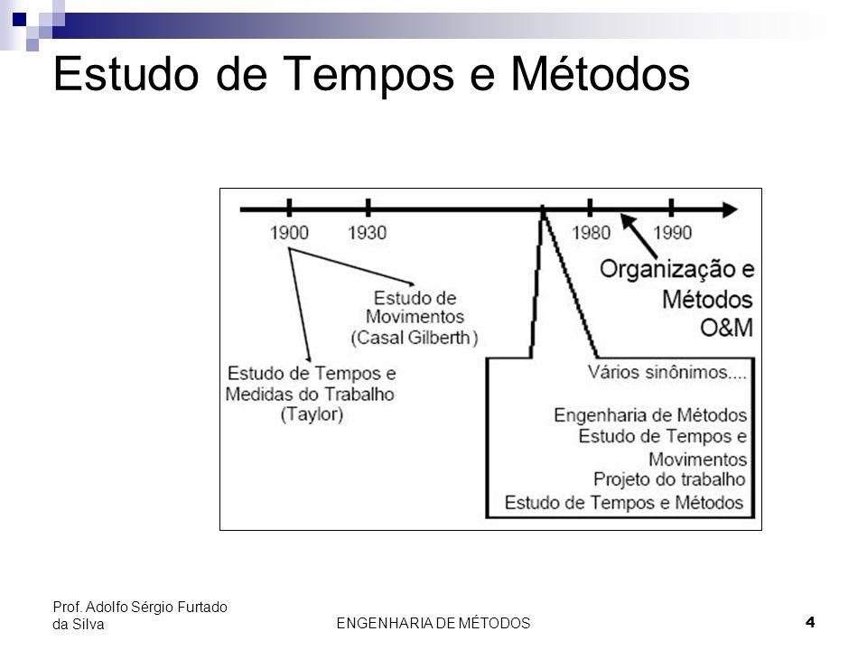 ENGENHARIA DE MÉTODOS4 Prof. Adolfo Sérgio Furtado da Silva Estudo de Tempos e Métodos