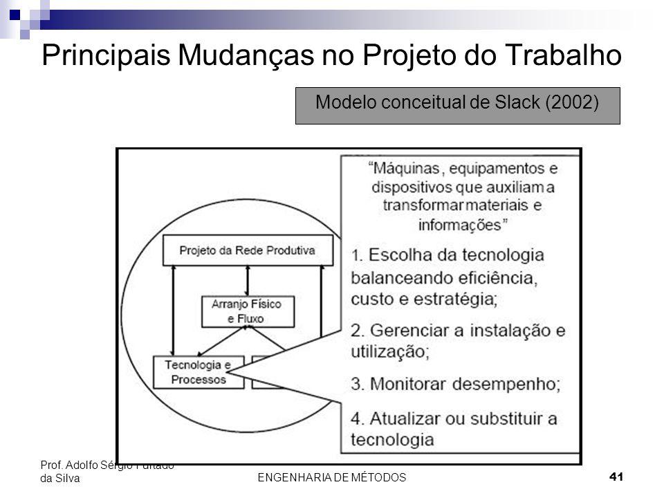 ENGENHARIA DE MÉTODOS41 Prof. Adolfo Sérgio Furtado da Silva Principais Mudanças no Projeto do Trabalho Modelo conceitual de Slack (2002)
