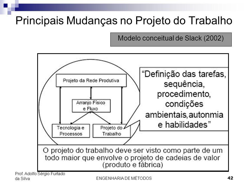 ENGENHARIA DE MÉTODOS42 Prof. Adolfo Sérgio Furtado da Silva Principais Mudanças no Projeto do Trabalho Modelo conceitual de Slack (2002)