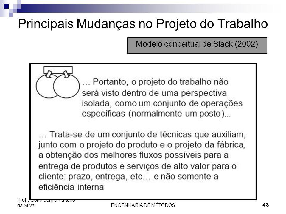 ENGENHARIA DE MÉTODOS43 Prof. Adolfo Sérgio Furtado da Silva Principais Mudanças no Projeto do Trabalho Modelo conceitual de Slack (2002)
