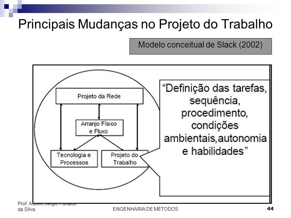 ENGENHARIA DE MÉTODOS44 Prof. Adolfo Sérgio Furtado da Silva Principais Mudanças no Projeto do Trabalho Modelo conceitual de Slack (2002)