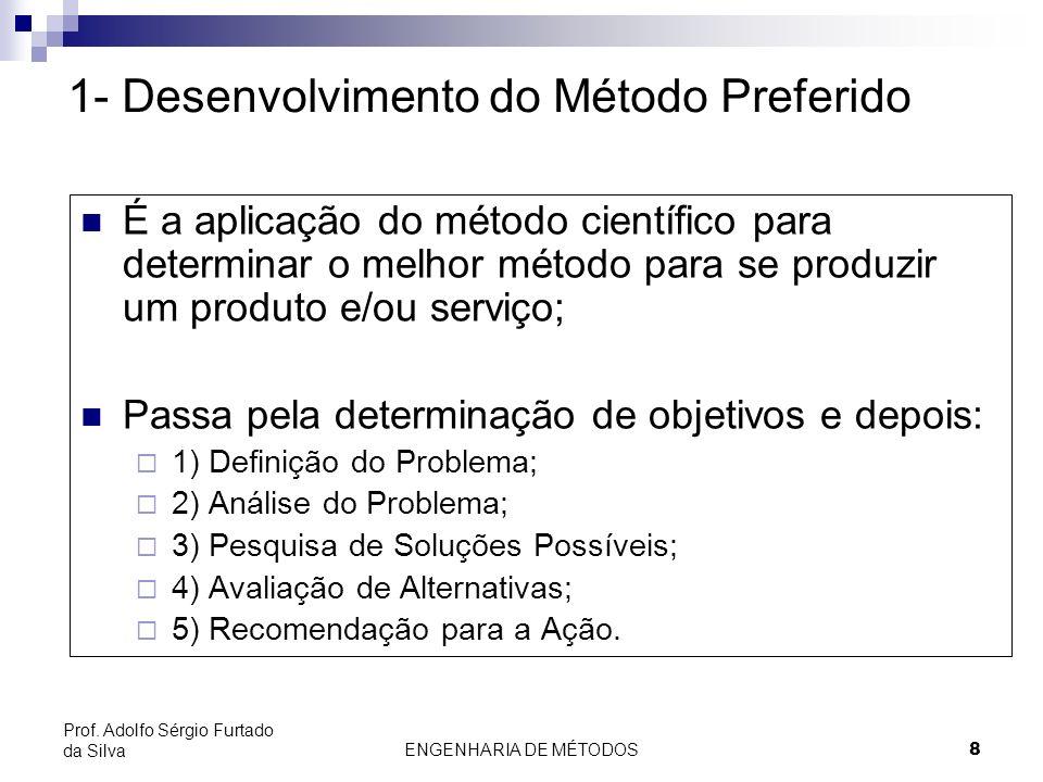 ENGENHARIA DE MÉTODOS8 Prof. Adolfo Sérgio Furtado da Silva 1- Desenvolvimento do Método Preferido É a aplicação do método científico para determinar