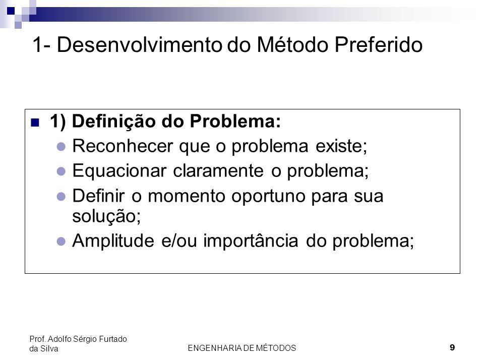 ENGENHARIA DE MÉTODOS9 Prof. Adolfo Sérgio Furtado da Silva 1) Definição do Problema: l Reconhecer que o problema existe; l Equacionar claramente o pr