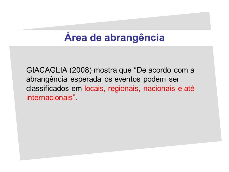Área de abrangência GIACAGLIA (2008) mostra que De acordo com a abrangência esperada os eventos podem ser classificados em locais, regionais, nacionai