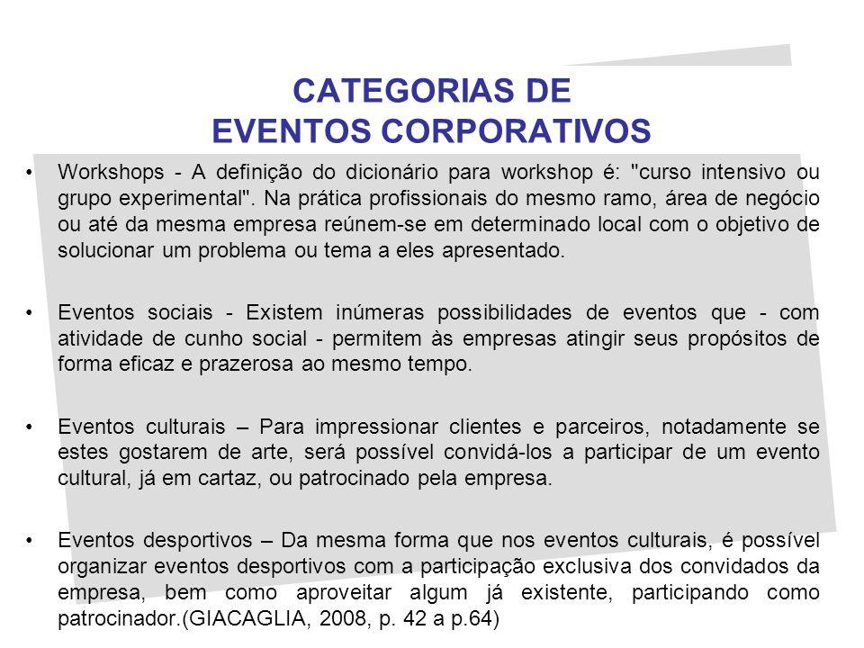 CATEGORIAS DE EVENTOS CORPORATIVOS Workshops - A definição do dicionário para workshop é: