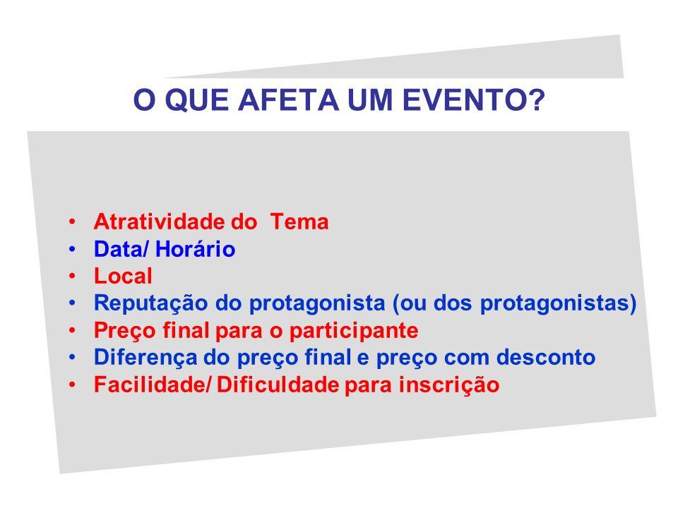 Atratividade do Tema Data/ Horário Local Reputação do protagonista (ou dos protagonistas) Preço final para o participante Diferença do preço final e p