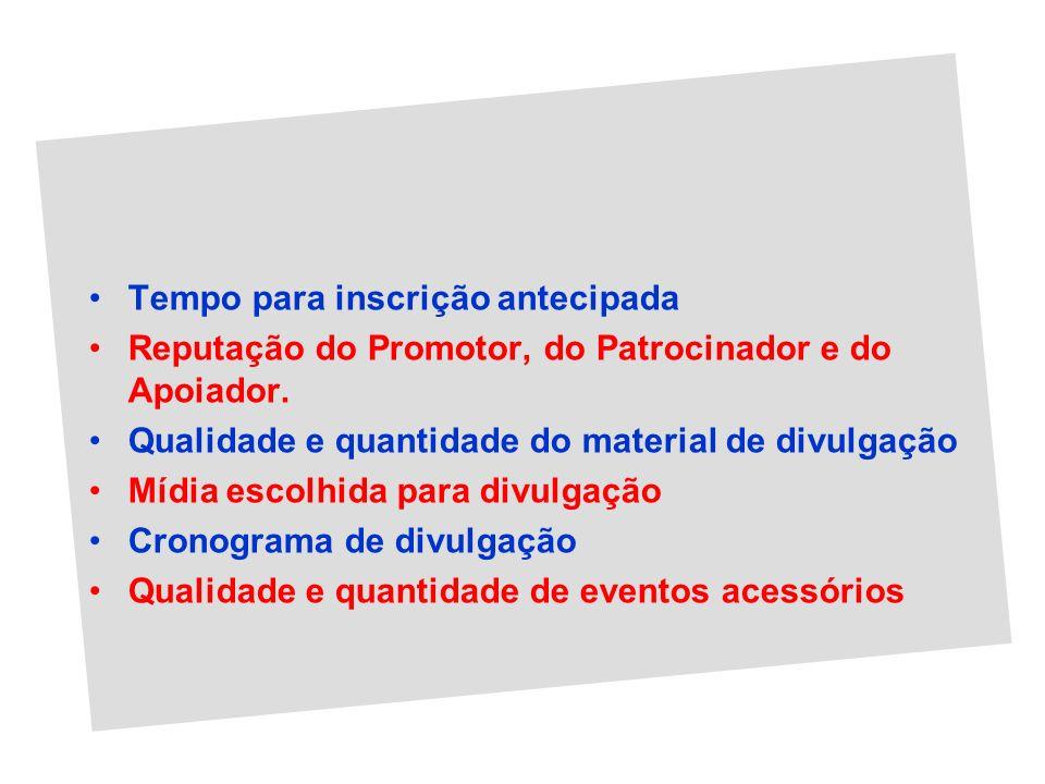 Tempo para inscrição antecipada Reputação do Promotor, do Patrocinador e do Apoiador. Qualidade e quantidade do material de divulgação Mídia escolhida
