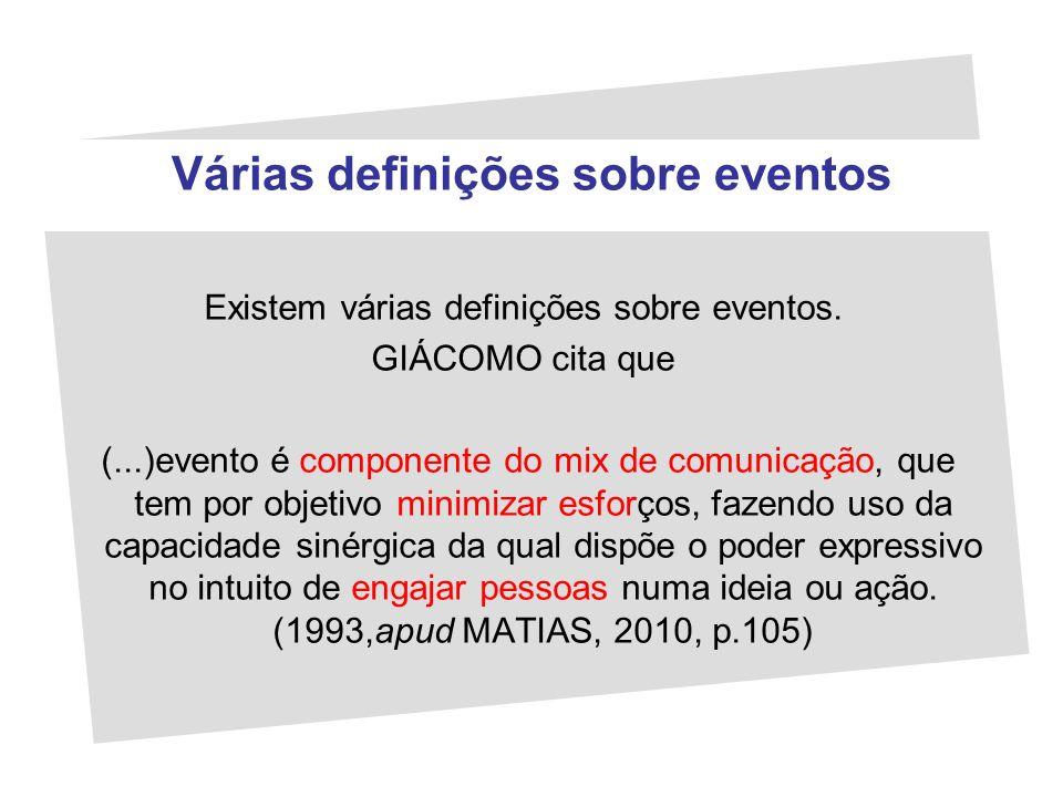 Várias definições sobre eventos Existem várias definições sobre eventos. GIÁCOMO cita que (...)evento é componente do mix de comunicação, que tem por