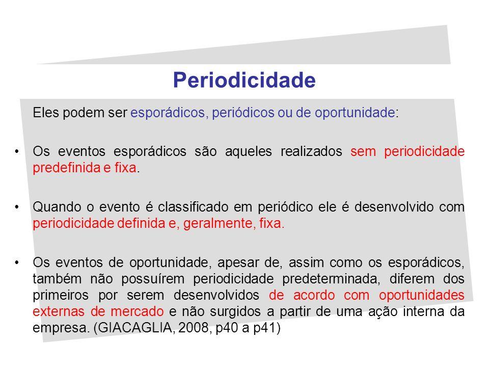 Área de abrangência GIACAGLIA (2008) mostra que De acordo com a abrangência esperada os eventos podem ser classificados em locais, regionais, nacionais e até internacionais.