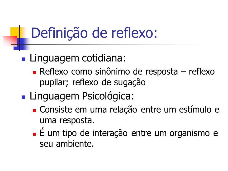 Definição de reflexo: Linguagem cotidiana: Reflexo como sinônimo de resposta – reflexo pupilar; reflexo de sugação Linguagem Psicológica: Consiste em