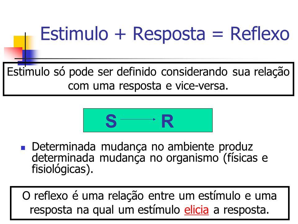 Estimulo + Resposta = Reflexo Estimulo só pode ser definido considerando sua relação com uma resposta e vice-versa. SR Determinada mudança no ambiente