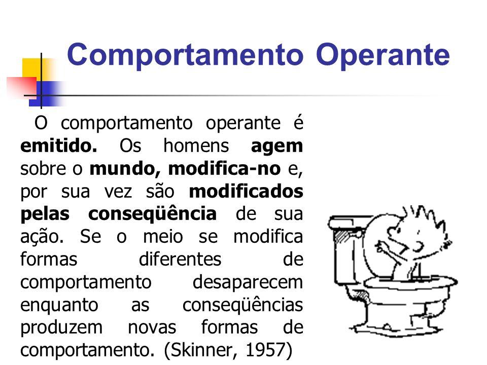 Comportamento Operante O comportamento operante é emitido. Os homens agem sobre o mundo, modifica-no e, por sua vez são modificados pelas conseqüência
