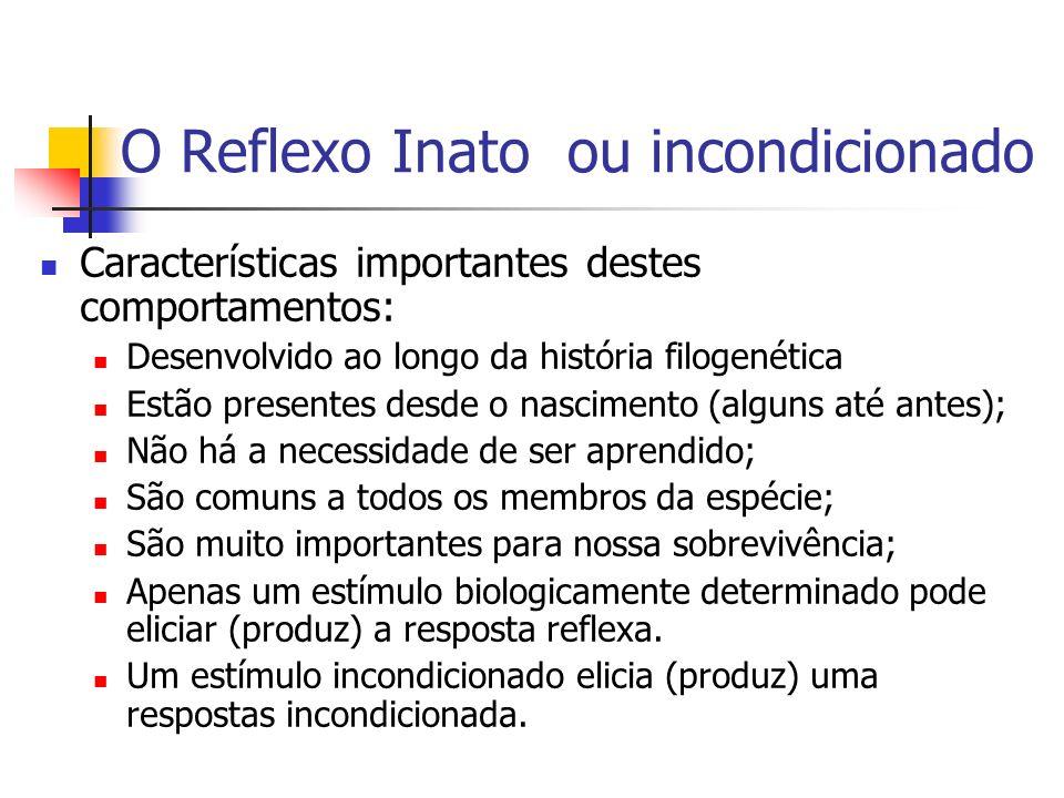 O Reflexo Inato ou incondicionado Características importantes destes comportamentos: Desenvolvido ao longo da história filogenética Estão presentes de