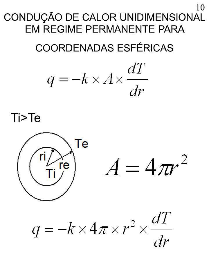 Ti>Te 10 CONDUÇÃO DE CALOR UNIDIMENSIONAL EM REGIME PERMANENTE PARA COORDENADAS ESFÉRICAS