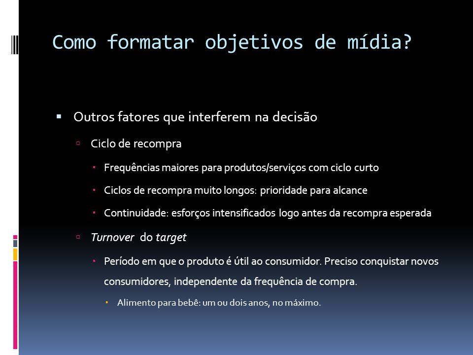 Como formatar objetivos de mídia? Outros fatores que interferem na decisão Ciclo de recompra Frequências maiores para produtos/serviços com ciclo curt