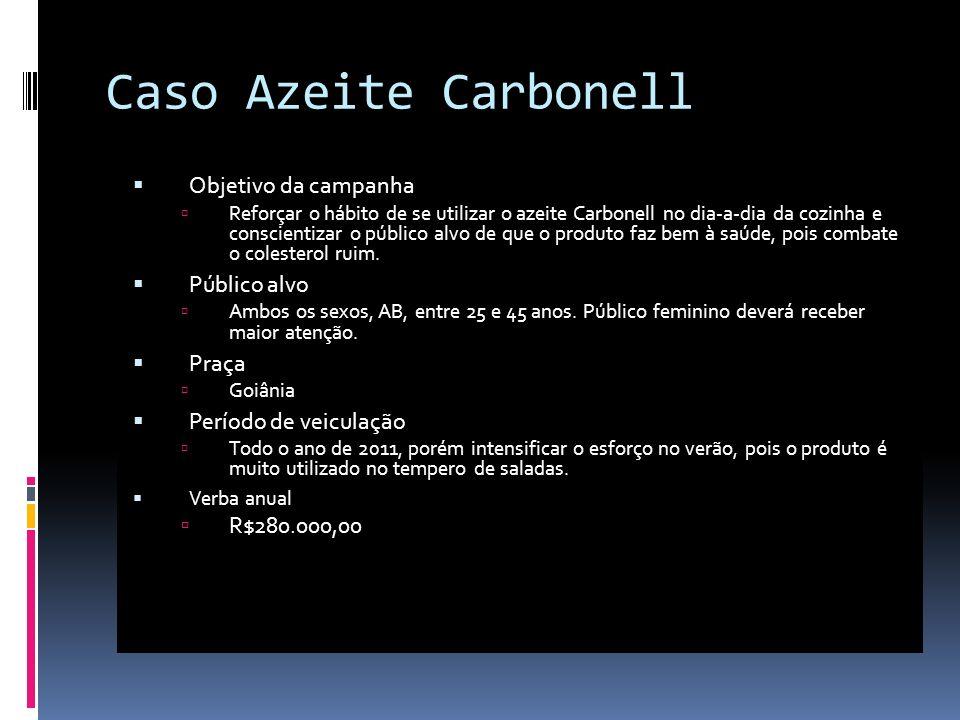 Caso Azeite Carbonell Objetivo da campanha Reforçar o hábito de se utilizar o azeite Carbonell no dia-a-dia da cozinha e conscientizar o público alvo