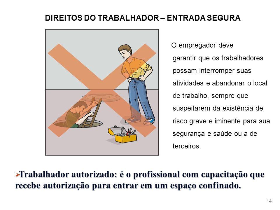DIREITOS DO TRABALHADOR – ENTRADA SEGURA O empregador deve garantir que os trabalhadores possam interromper suas atividades e abandonar o local de tra