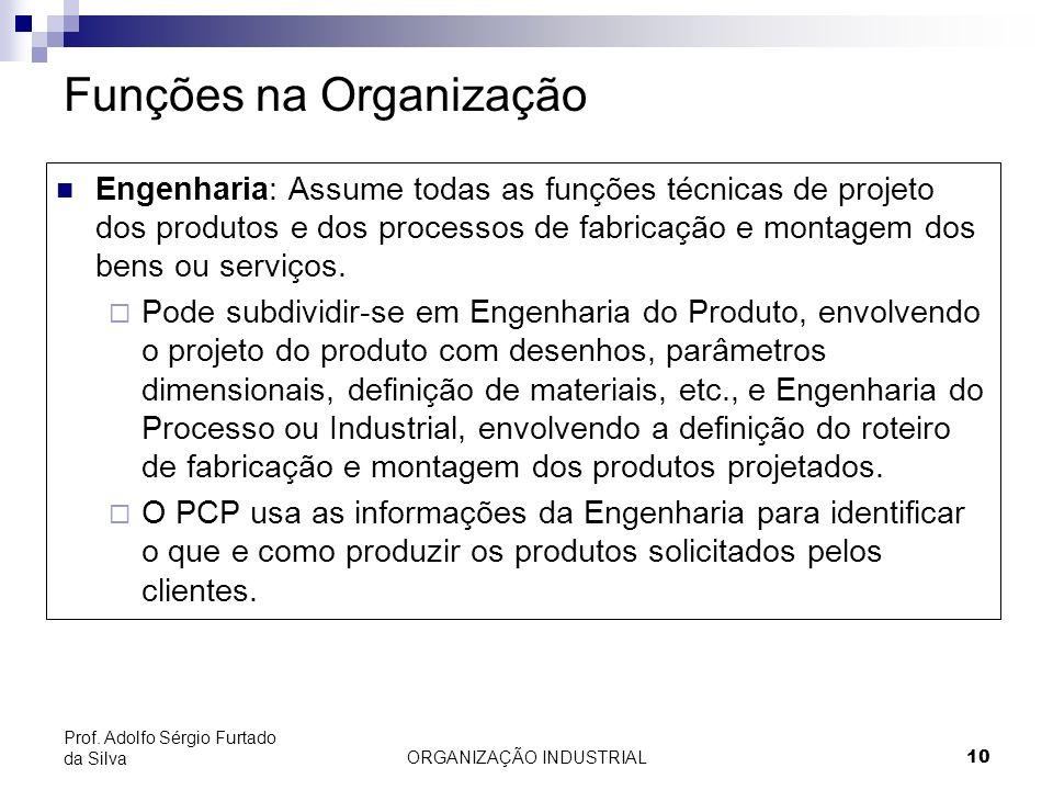 ORGANIZAÇÃO INDUSTRIAL 10 Prof. Adolfo Sérgio Furtado da Silva Funções na Organização Engenharia: Assume todas as funções técnicas de projeto dos prod