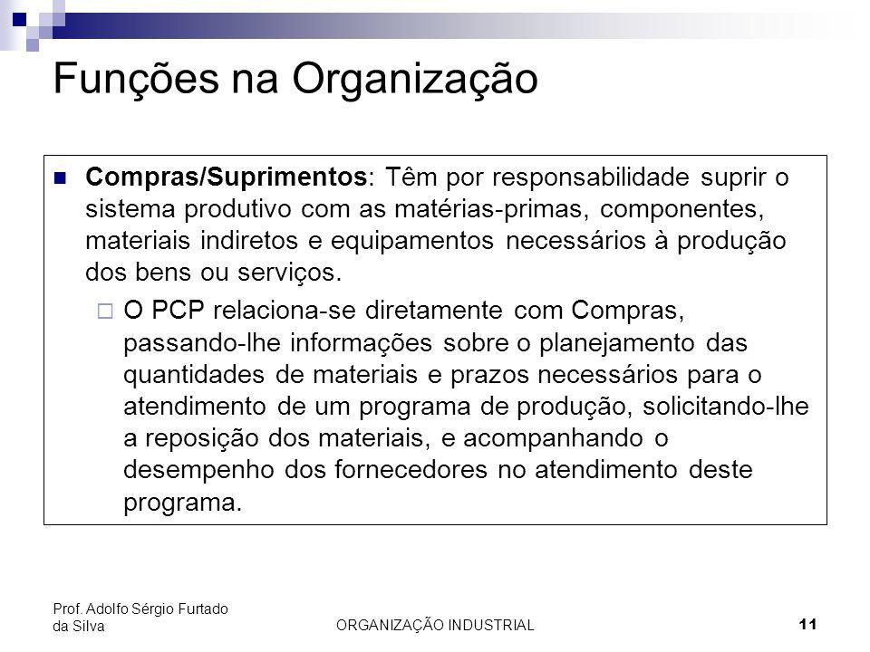ORGANIZAÇÃO INDUSTRIAL 11 Prof. Adolfo Sérgio Furtado da Silva Funções na Organização Compras/Suprimentos: Têm por responsabilidade suprir o sistema p
