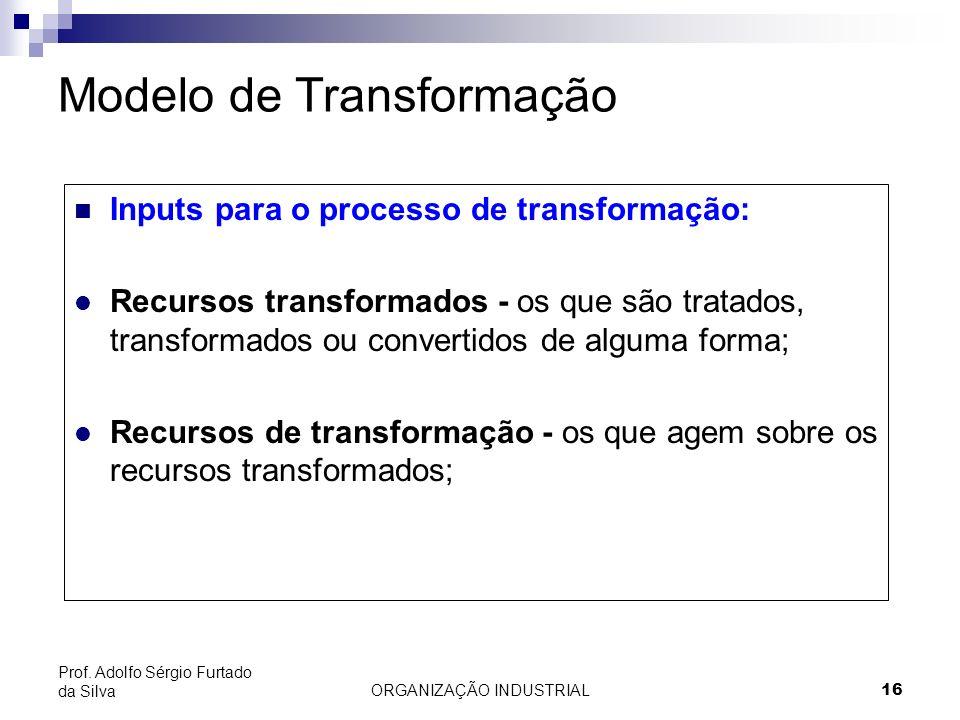 ORGANIZAÇÃO INDUSTRIAL 16 Prof. Adolfo Sérgio Furtado da Silva Modelo de Transformação Inputs para o processo de transformação: l Recursos transformad