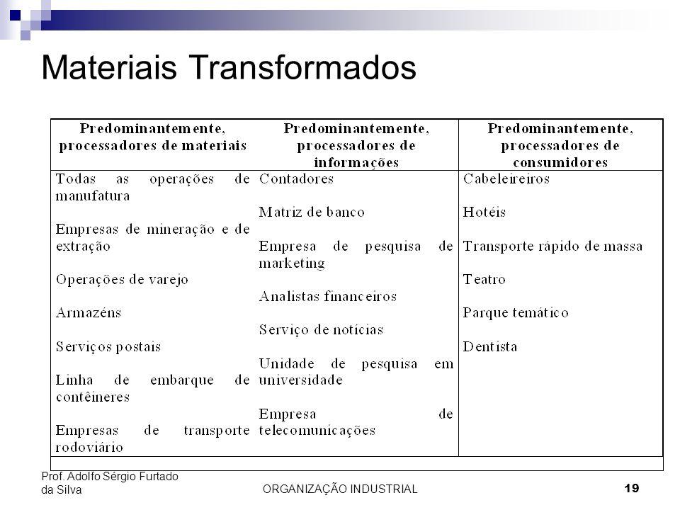 ORGANIZAÇÃO INDUSTRIAL 19 Prof. Adolfo Sérgio Furtado da Silva Materiais Transformados