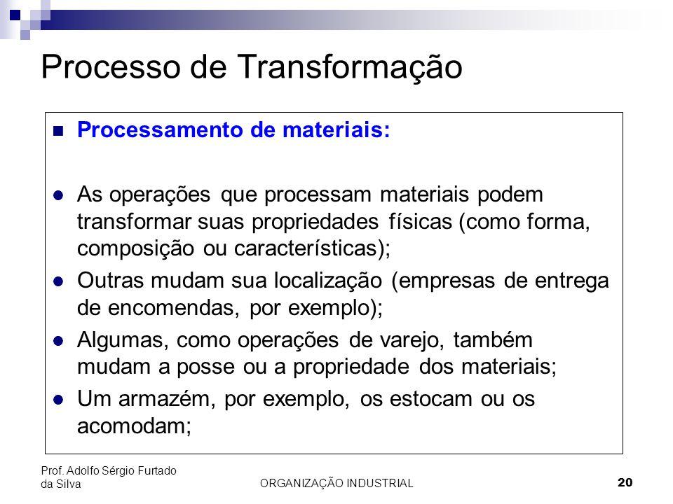 ORGANIZAÇÃO INDUSTRIAL 20 Prof. Adolfo Sérgio Furtado da Silva Processo de Transformação Processamento de materiais: l As operações que processam mate