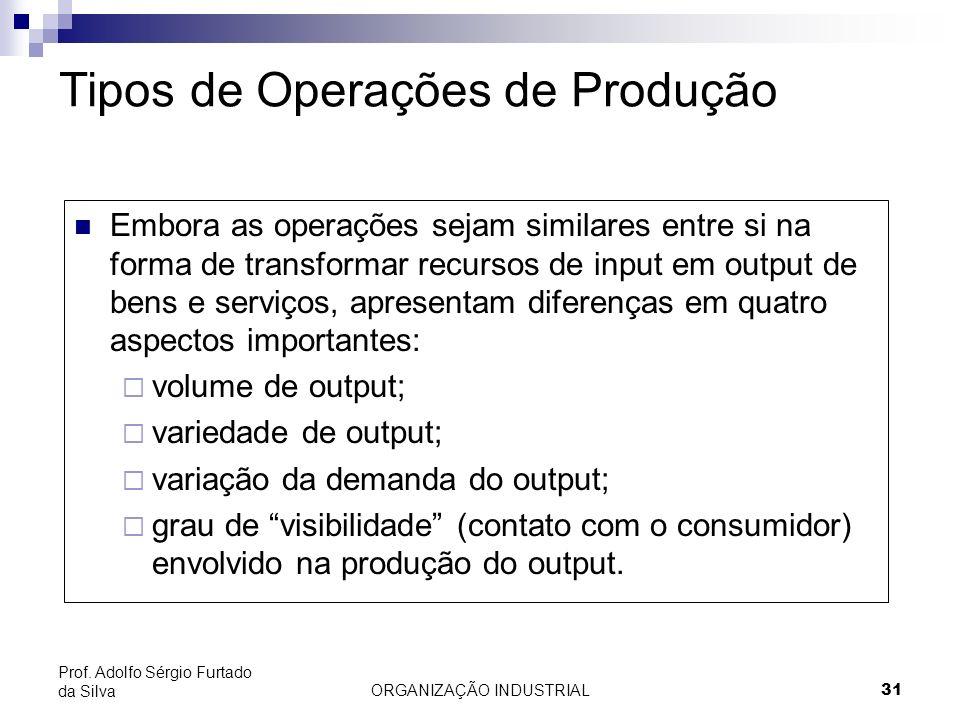 ORGANIZAÇÃO INDUSTRIAL 31 Prof. Adolfo Sérgio Furtado da Silva Tipos de Operações de Produção Embora as operações sejam similares entre si na forma de