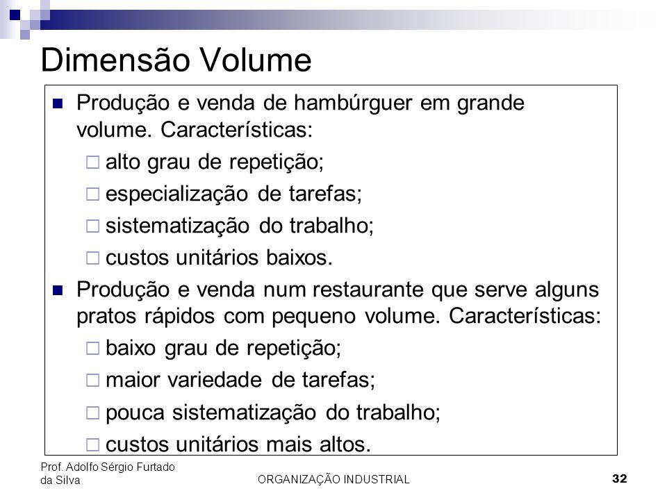 ORGANIZAÇÃO INDUSTRIAL 32 Prof. Adolfo Sérgio Furtado da Silva Dimensão Volume Produção e venda de hambúrguer em grande volume. Características: alto