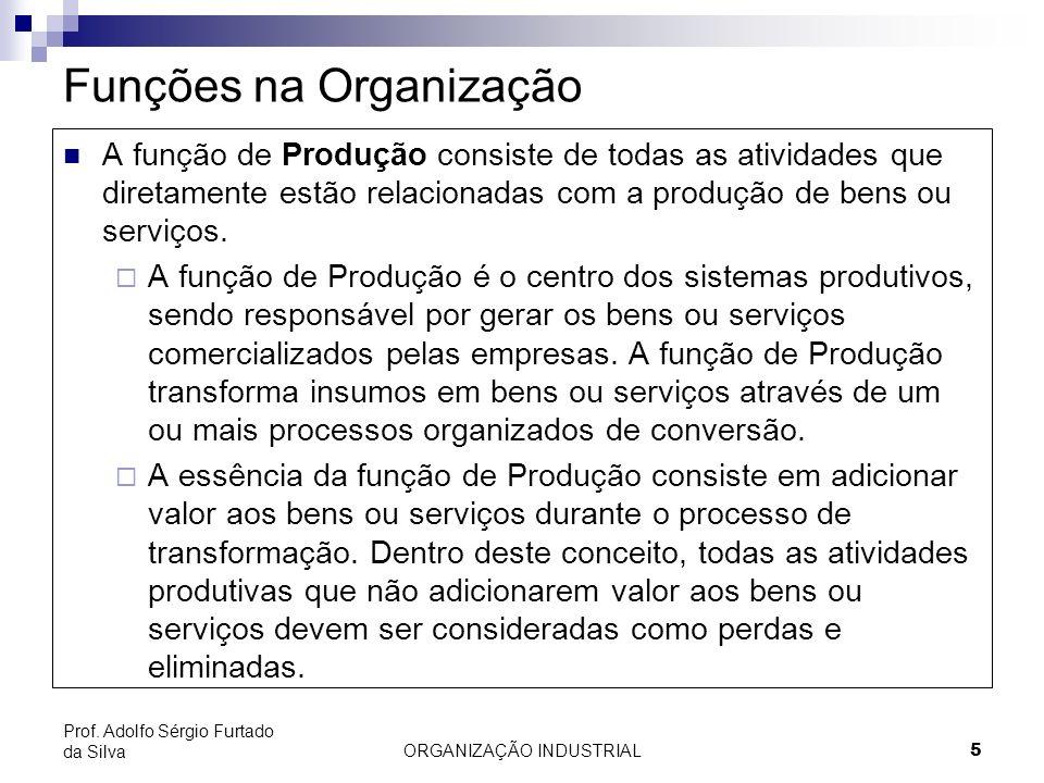 ORGANIZAÇÃO INDUSTRIAL 5 Prof. Adolfo Sérgio Furtado da Silva Funções na Organização A função de Produção consiste de todas as atividades que diretame