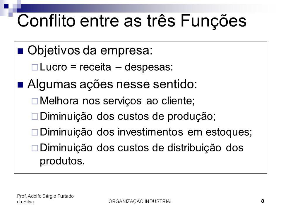ORGANIZAÇÃO INDUSTRIAL 8 Prof. Adolfo Sérgio Furtado da Silva Conflito entre as três Funções Objetivos da empresa: Lucro = receita – despesas: Algumas