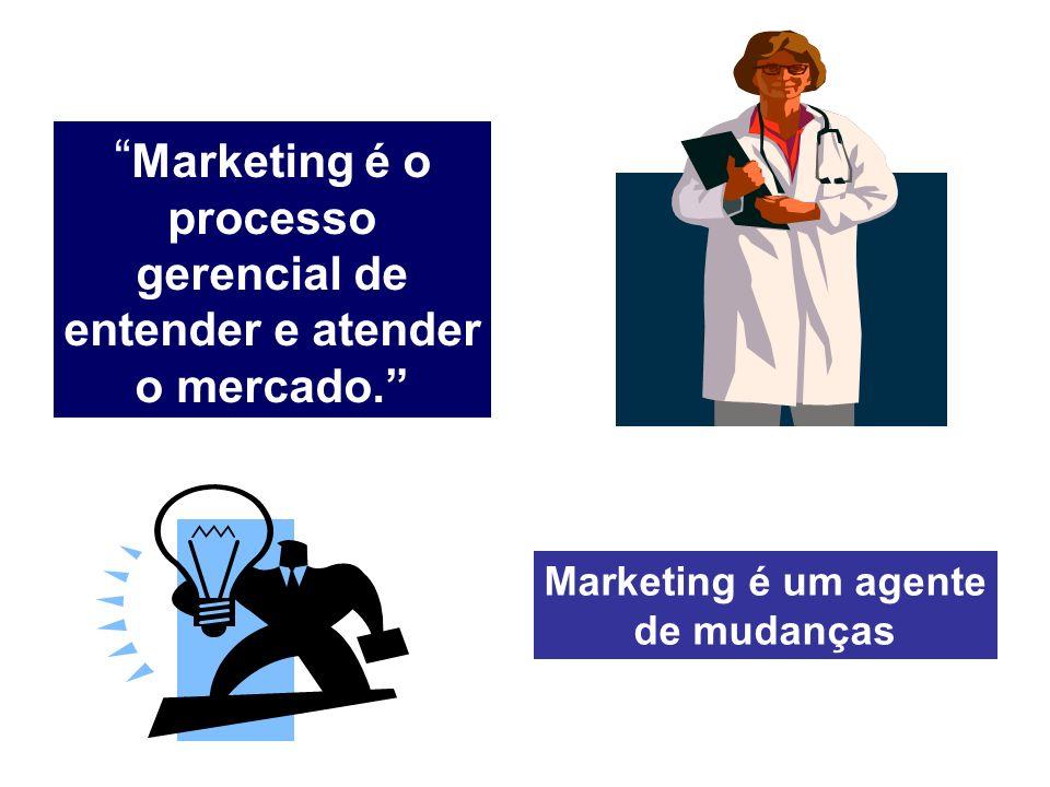Marketing é o processo gerencial de entender e atender o mercado. Marketing é um agente de mudanças