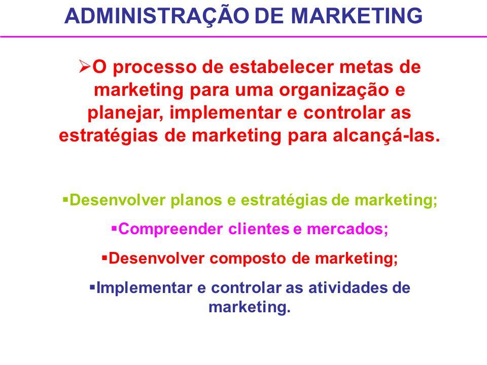 ADMINISTRAÇÃO DE MARKETING O processo de estabelecer metas de marketing para uma organização e planejar, implementar e controlar as estratégias de mar