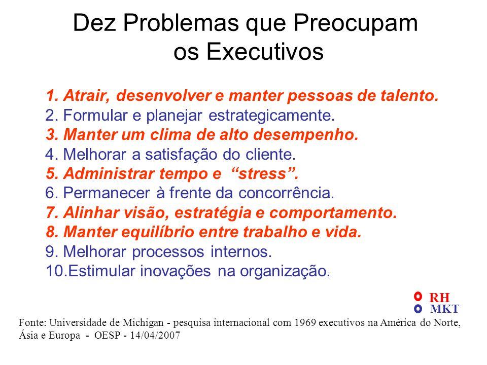 Dez Problemas que Preocupam os Executivos 1. Atrair, desenvolver e manter pessoas de talento. 2. Formular e planejar estrategicamente. 3. Manter um cl