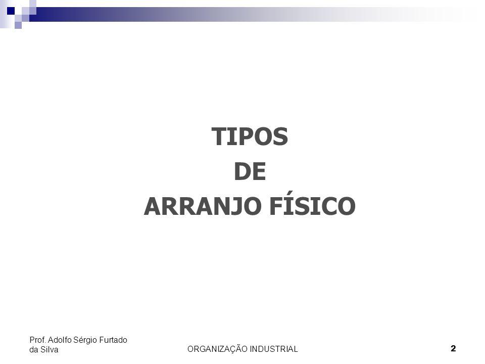 2 Prof. Adolfo Sérgio Furtado da Silva TIPOS DE ARRANJO FÍSICO
