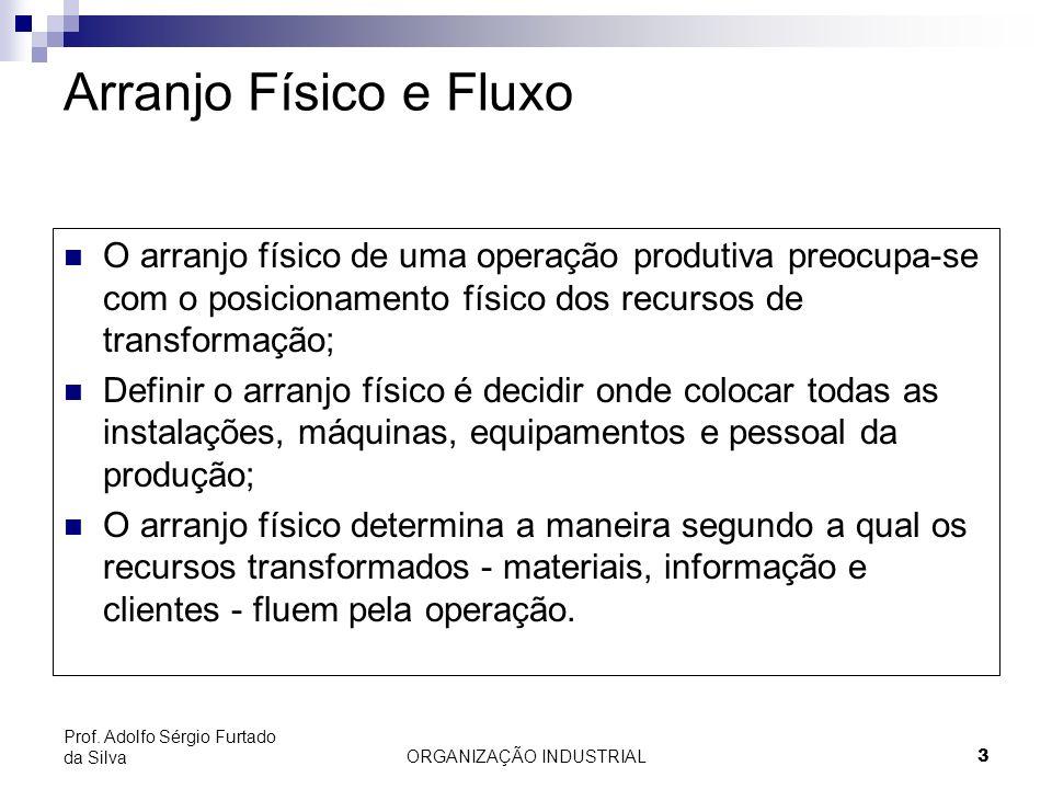 ORGANIZAÇÃO INDUSTRIAL3 Prof. Adolfo Sérgio Furtado da Silva Arranjo Físico e Fluxo O arranjo físico de uma operação produtiva preocupa-se com o posic